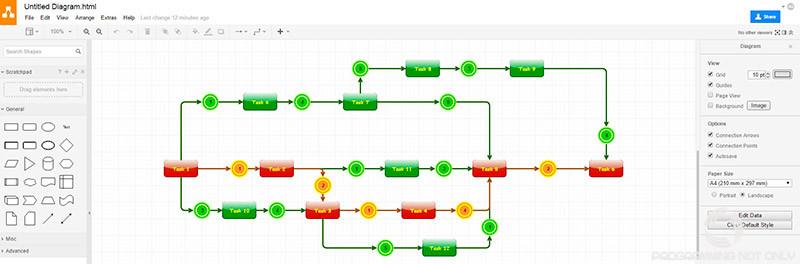 Инструмент для моделирование бизнес-процессов